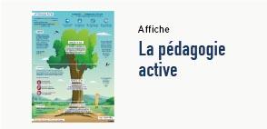 vignette_pedagogie_active