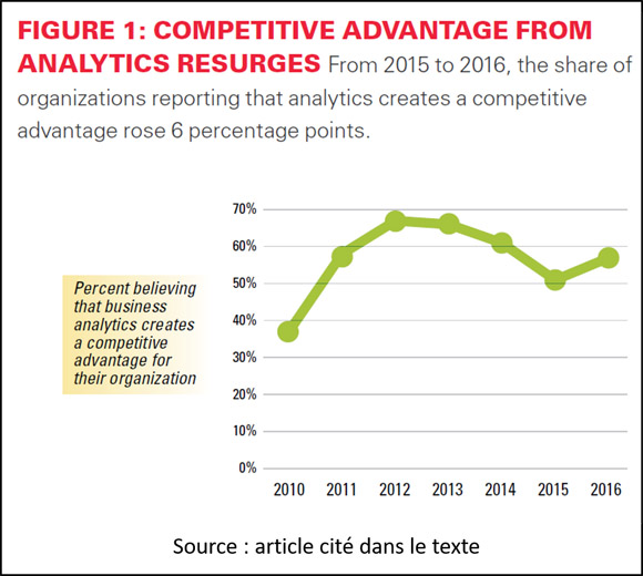 image-article-innovation-analytique