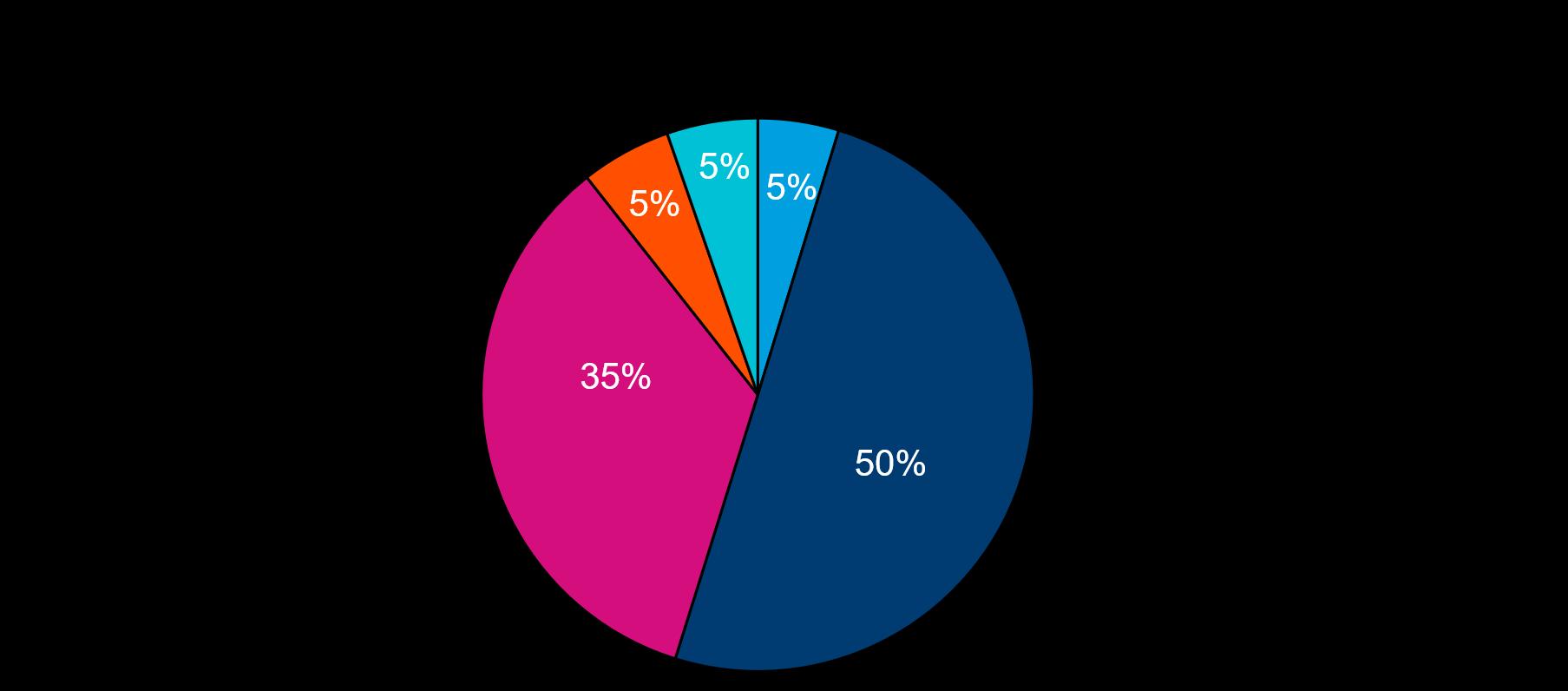 Fond soutien à la recherche 2016-2017