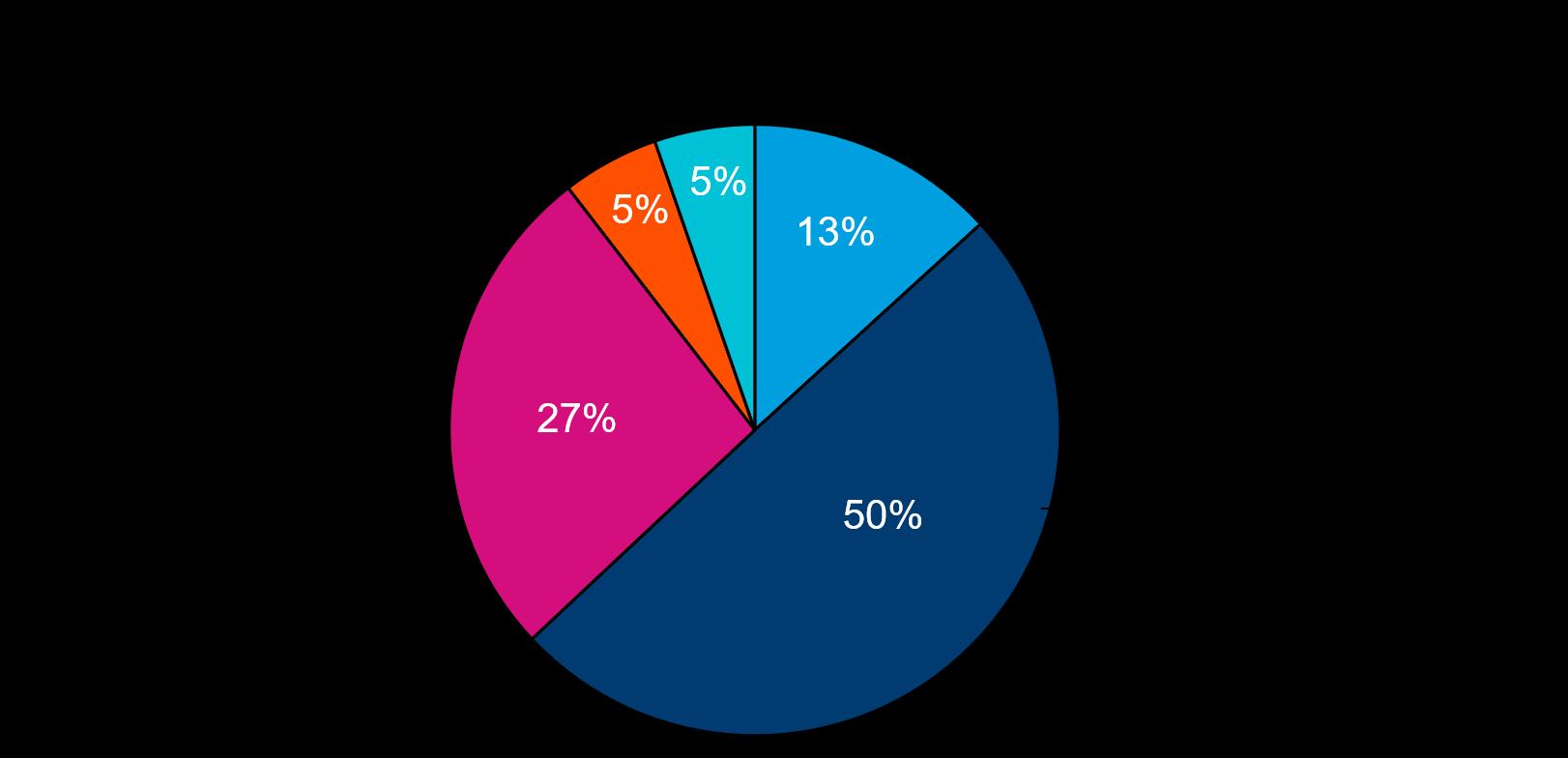 Fond soutien à la recherche 2015-2016
